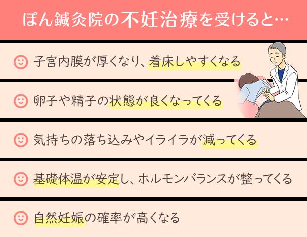 ぽん鍼灸院の不妊治療を受けると得られる結果